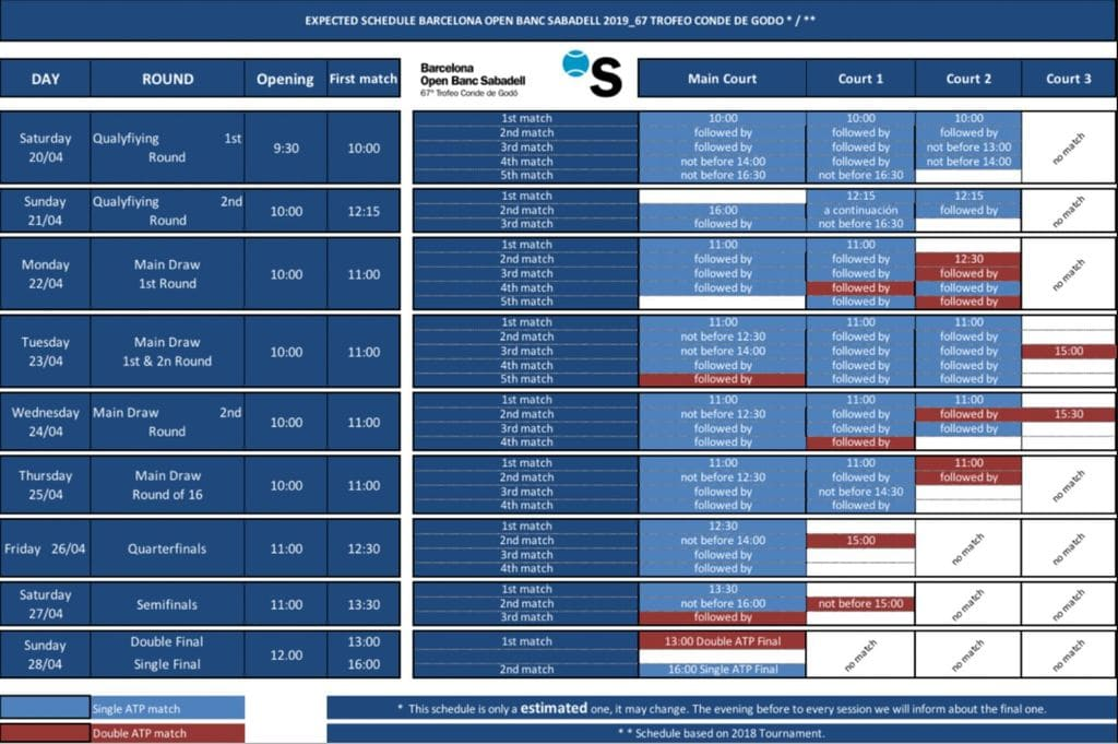 Barcelona Open Tickets and Schedule