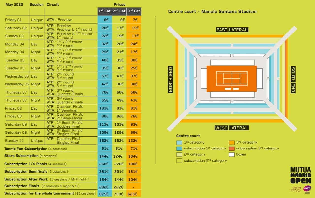 Mutua Madrid Open Tickets and Schedule